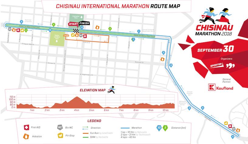 Chisinau Strecke